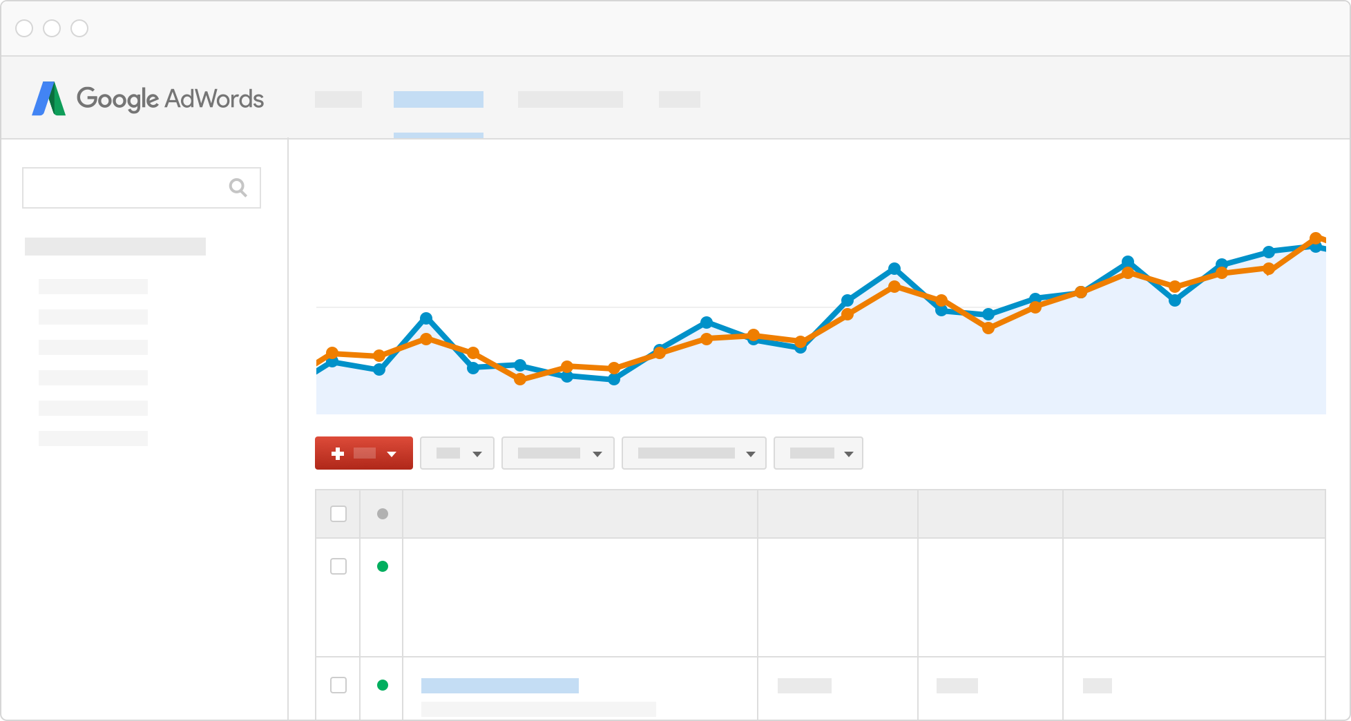 Google Ad Word for keyword research